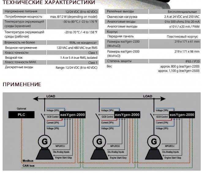 easYgen-2000 (повышение эффективности систем)